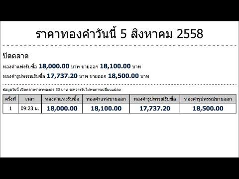 ราคาทองคำวันนี้ 5 สิงหาคม 2558