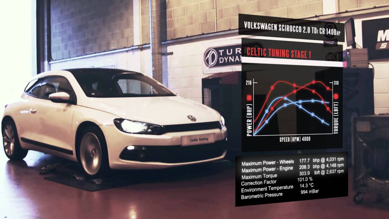 40% power with Stage 1 ECU Remap on Volkswagen Scirocco 2 0 TDI CR