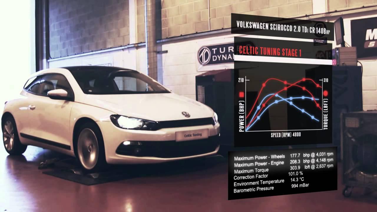 TDI ECU Remap - VW Scirocco 2.0 TDi Remap 140bhp - Dyno ...