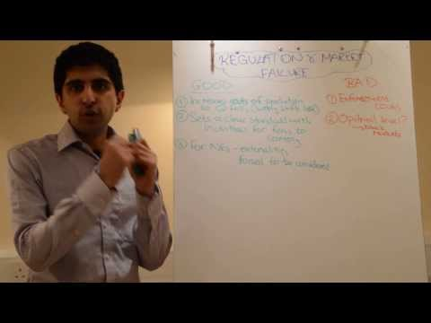 Y1/IB 22) Regulation/Legislation and Market Failure