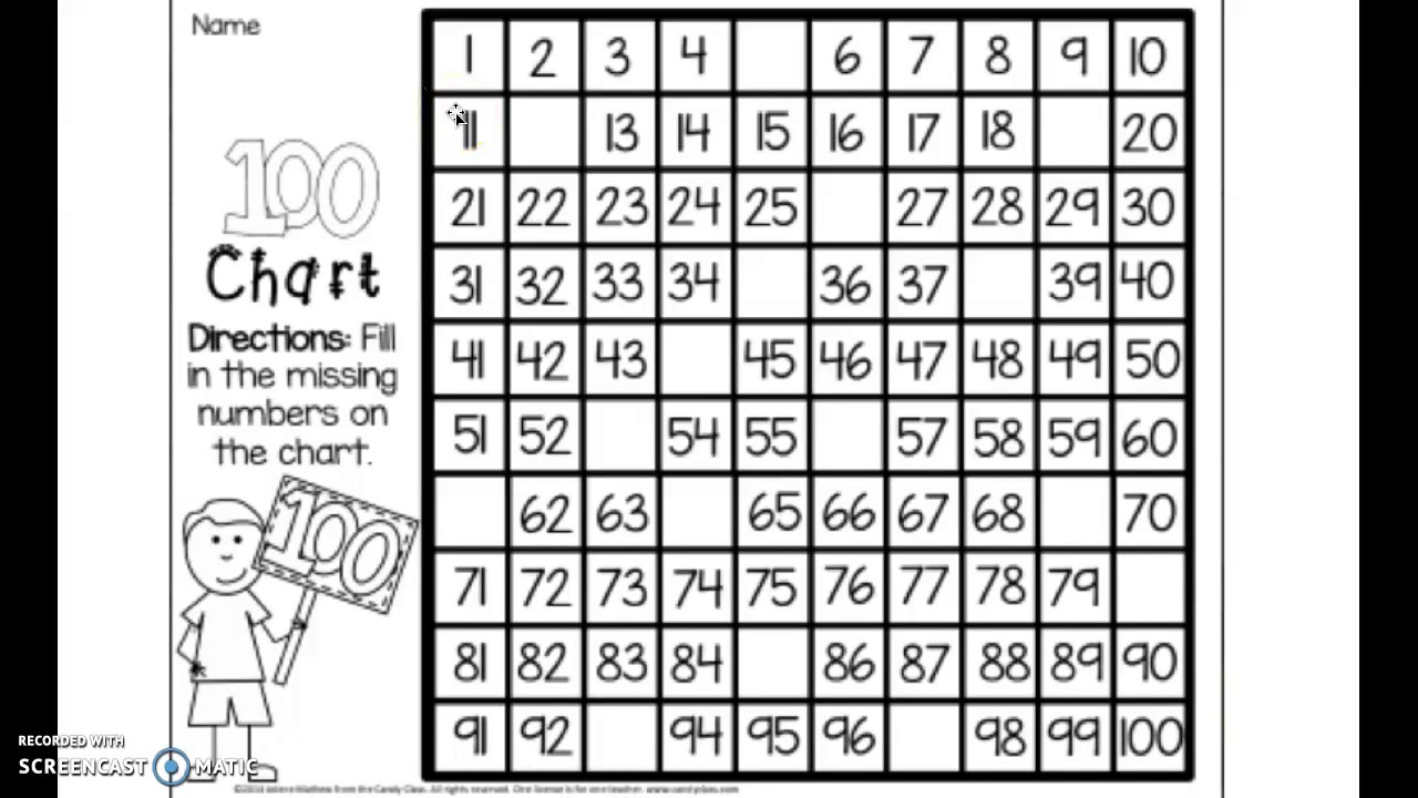 Fill in the Missing Numbers on the 100 Chart