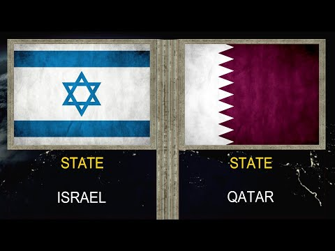 Israel vs Qatar - Army Military Power Comparison 2020