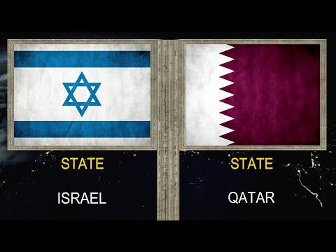 Israel Vs Qatar - Army Military Power Comparison 2020