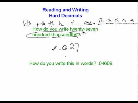 Decimals: Reading and Writing Decimals to the Hundred-Thousandths ...