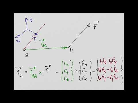 Equivalent System - Force - Moment