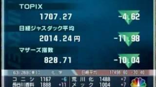 ジャックスジャ・・・日経ジャスダック平均は・・・