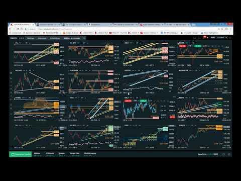 Aprende Trading haciendo Trading: análisis de Materias Primas. Pablo Gil. 30/11/2017