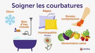 Soigner les courbatures - Ooreka.fr