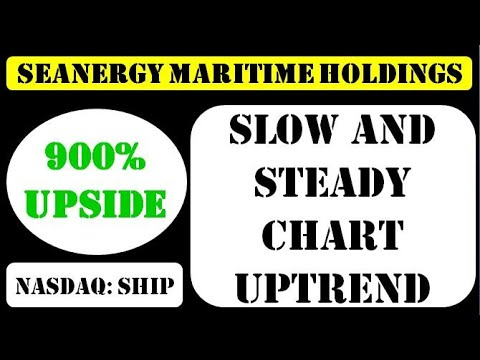 Seanergy Maritime Holdings Slow and steady chart uptrend - ship stock