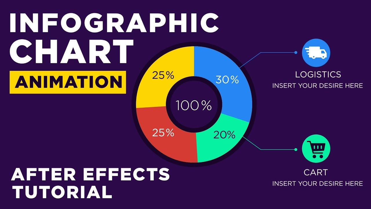 Animated Infographic Chart After Effects Tutorial - YouTube