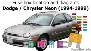 Fuse box location and diagrams: Dodge / Chrysler Neon (1994-1999)