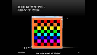 Tutorial 16 - Texture Mapping in OpenGL by Jeffrey Chastine