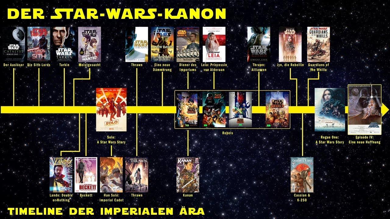 Die Star Wars Timeline Imperiale Epoche Swu Nfc5 Youtube