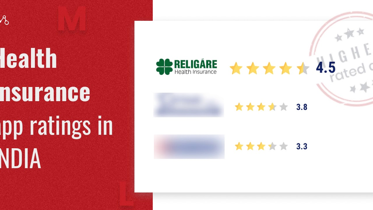 RELIGARE Health Insurance app, built by #MantraLabs. - YouTube