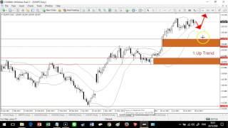 Forex สอน เทรด : 083 - Trading plan Jul 31- Aug 4, 2017