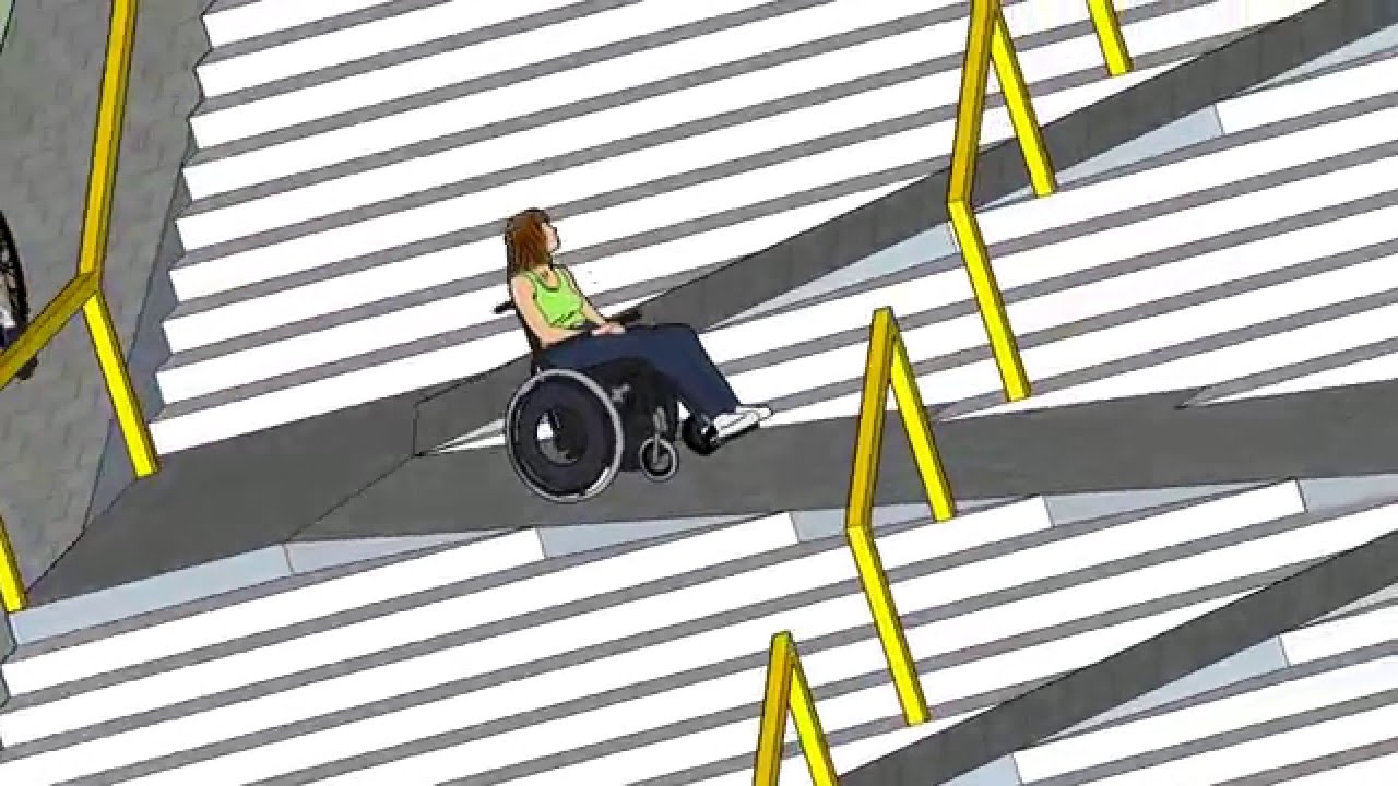 How Get Handicap Sign