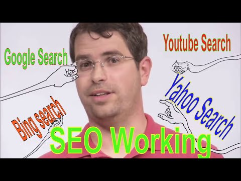 SEO How Search Engines Work A Visual Explanation SEO