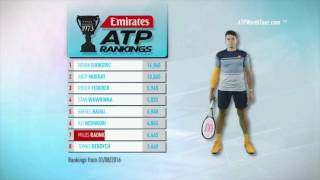 رابطة محترفي التنس تنشر قائمة اللاعبين الأفضل لشهر أغسطس