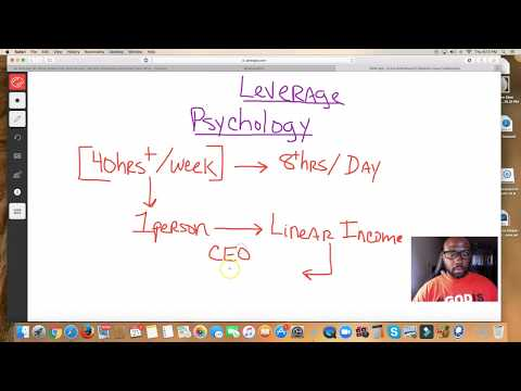 Best Easy Work Success and Leverage Strategy Review- The Psychology of Leverage and Long Term Income