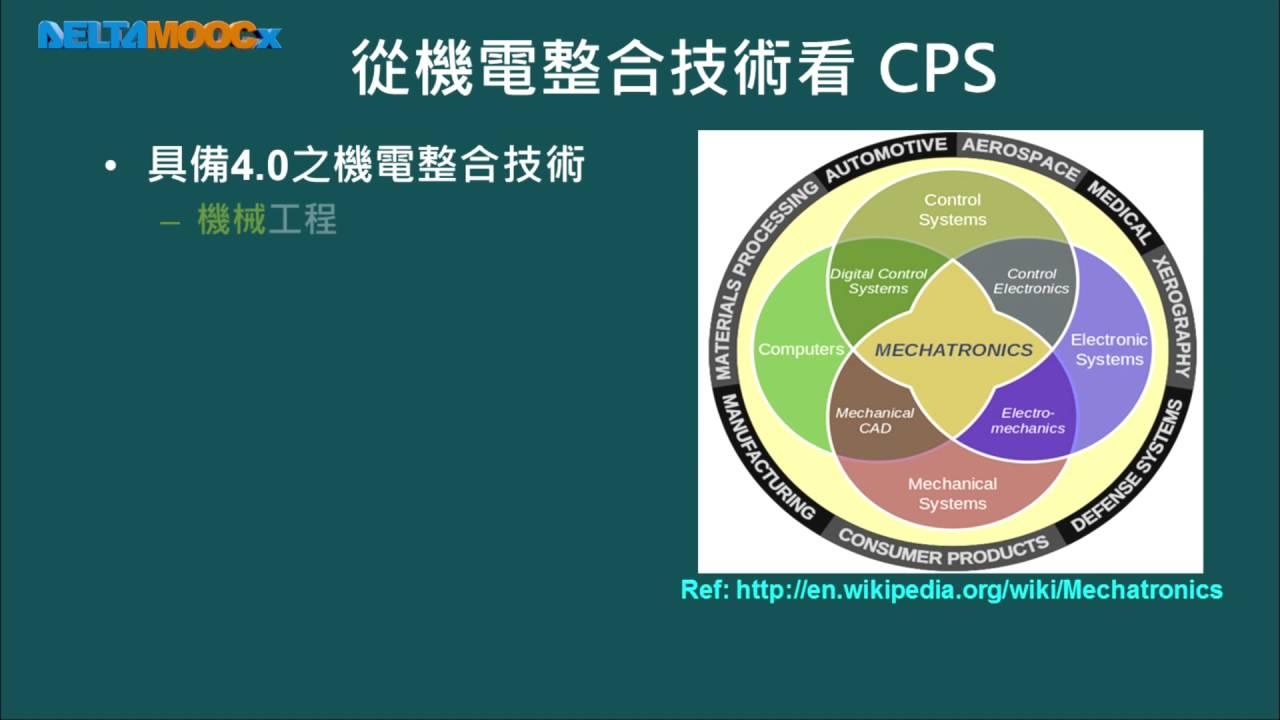 工業4.0導論_郭重顯_單元七 網宇實體系統介紹_7.1 網宇實體系統定義 - YouTube