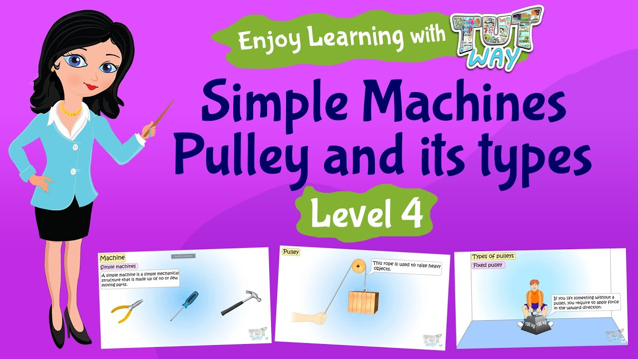 Simple Machines U2013pulley And Its Types