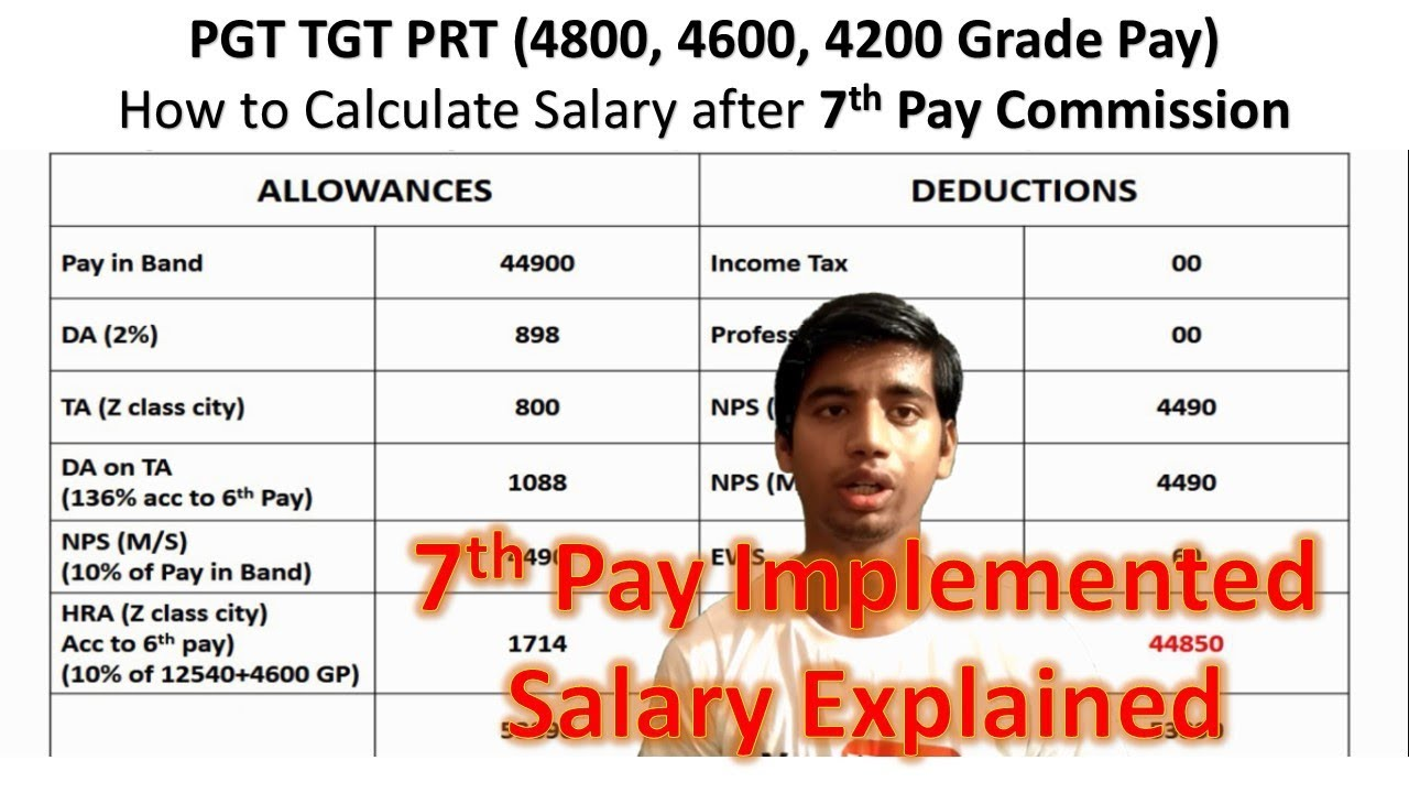 7th Pay commission Salary | PGT TGT PRT Salary after 7th Pay Commission |  KVS new Salary Structure
