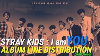 "Stray Kids ""I am YOU"" ALBUM LINE DISTRIBUTION (w/ Heads)"