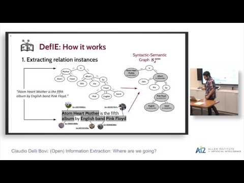 Claudio Delli Bovi: Open Information Extraction: Where Are We Going?