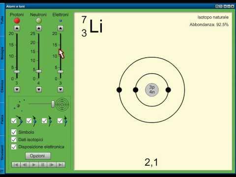 Atomi E Ioni - Introduzione