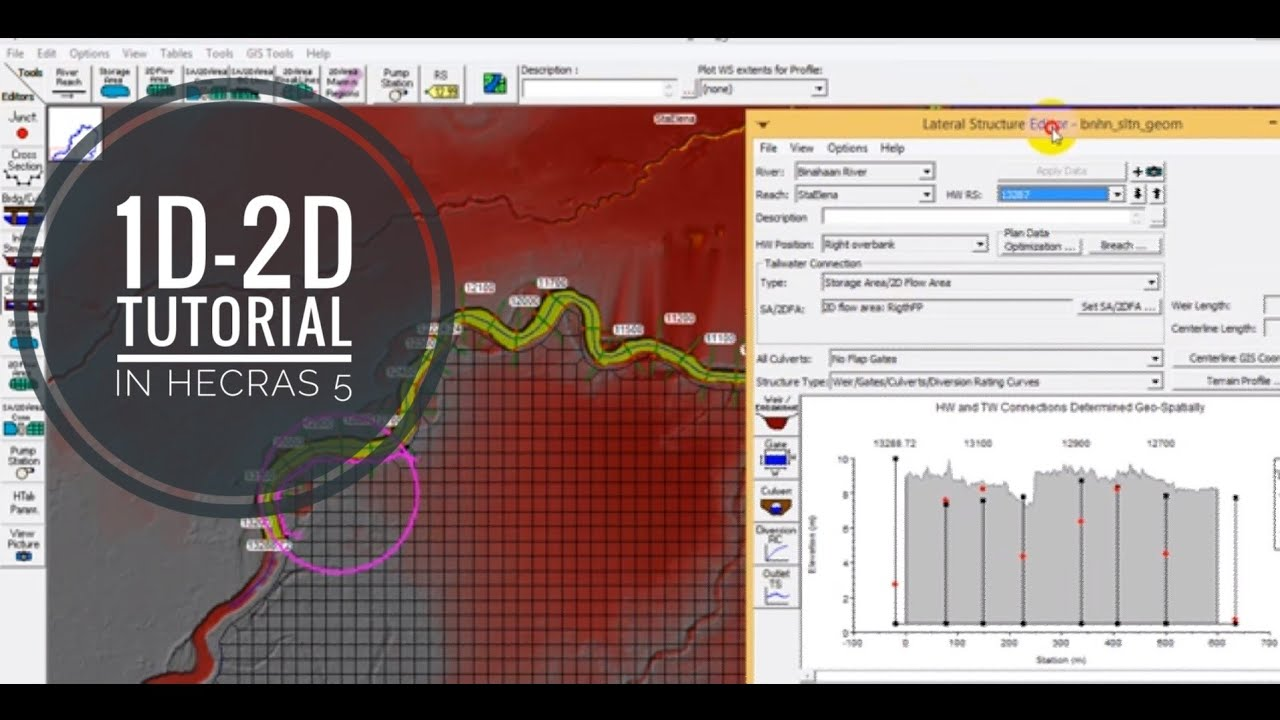 1d 2d Flood Modelling Connection Tutorial In Hec Ras 2d Youtube
