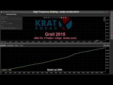 Forex Holy Grail 2015 cTrader / cAlgo  cBot