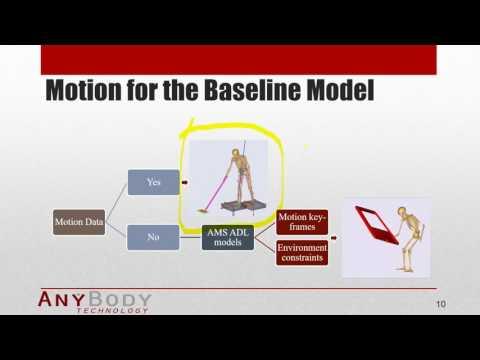 [Webcast] - Modeling Human-Exoskeleton Interaction With AnyBody