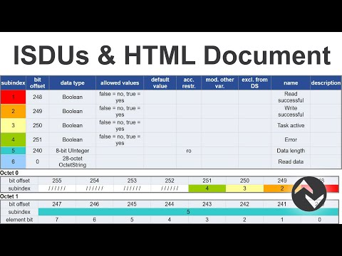 IO-Link & RFID Part 5—ISDU, Process Data, & HTML Doc