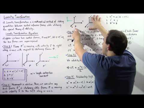 Lorentz Trasformation Equations