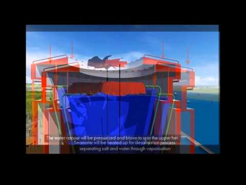 SEAWATER POWER PLANT PROJECT ~ ALTERO VENTURES