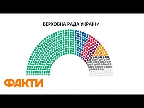 Выборы 2019: кто