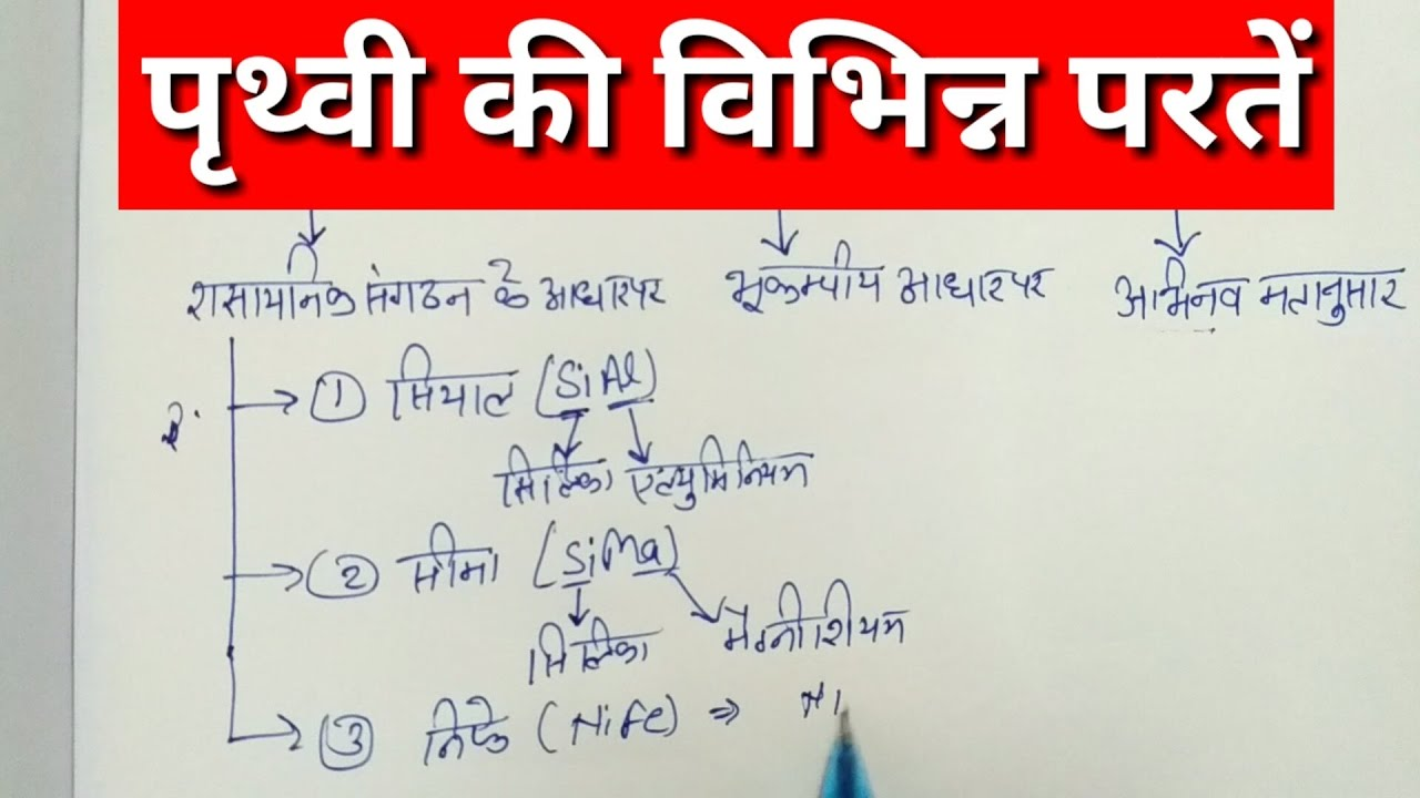 Internal layers of the earth in hindi geography for ias pcs youtube internal layers of the earth in hindi geography for ias pcs ccuart Images