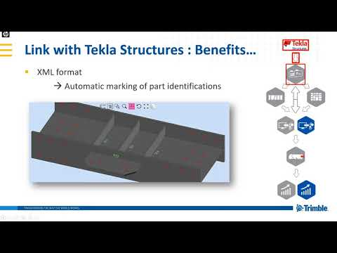 Tekla Fabricator Partner Series: Ficep (Steel Projects)
