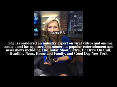 Beth Troutman Top # 6 Facts