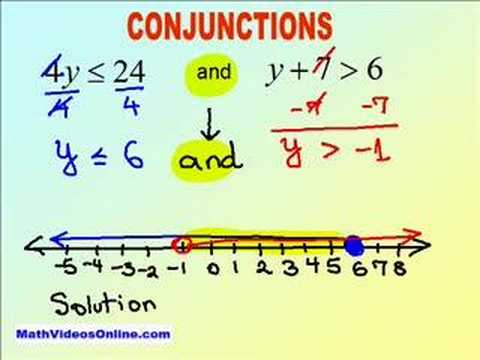 Solving Compound Inequalities - YouTube