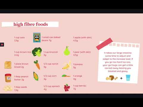 Eating for a Healthy Gut