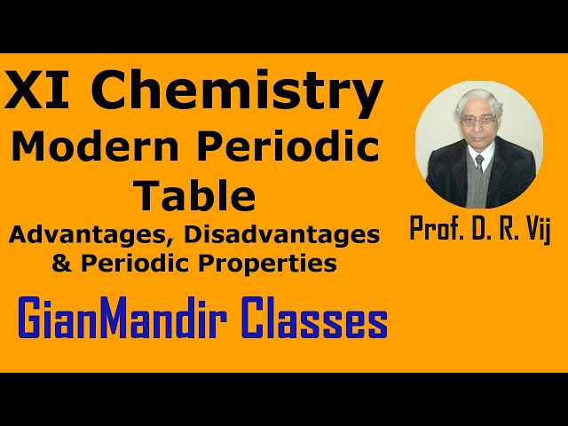 XI Chemistry |Modern Periodic Table | Advantages, Disadvantages & Periodic Properties by Ruchi Ma'am