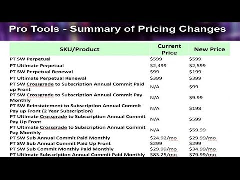 Pro tools free download [Avid Pro tools 12 ilok crack included