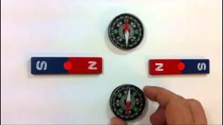 電磁石の前半です。 1.磁力線 2.導線のまわりの磁力線.