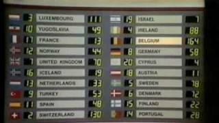Eurovision 1986 - Voting Part 5/5