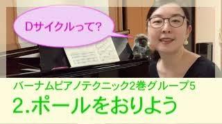 ピアノ テクニック 2 バーナム