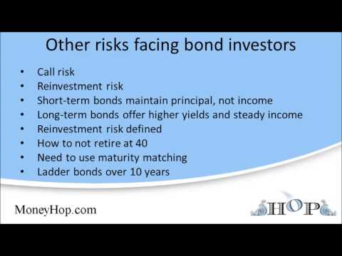 Other risks facing bond investors
