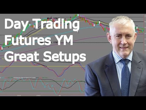 Day Trading Futures YM, Some Great Setups