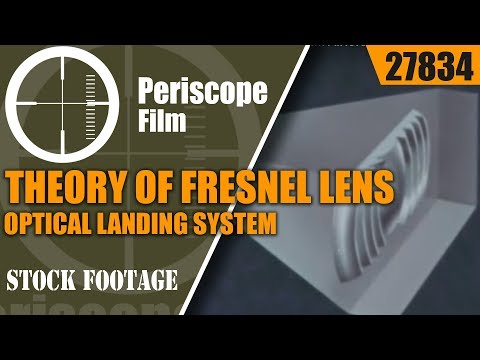THEORY OF FRESNEL LENS OPTICAL LANDING SYSTEM  AIRCRAFT CARRIER  MARK 6 27834