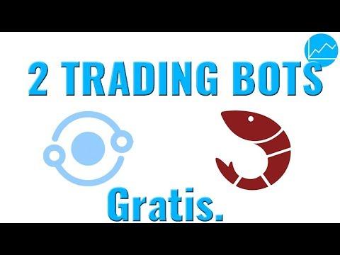 Trading Bots für Kryptowährungen: Erfahrungen mit Shrimpy & Coinlend